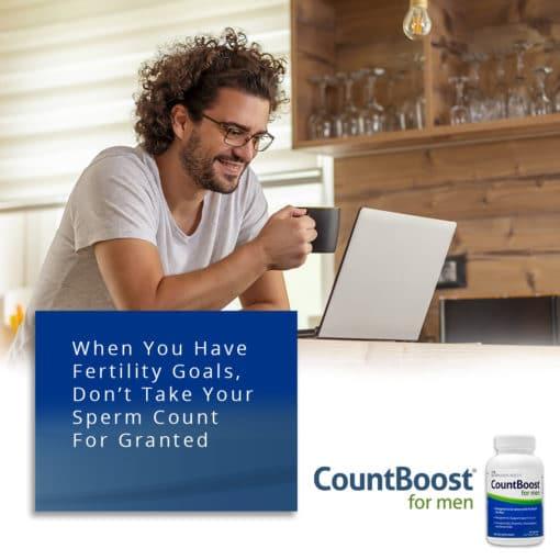 Who Takes CountBoost for Men