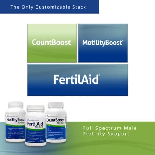 CountBoost for Men - Supplement Stack