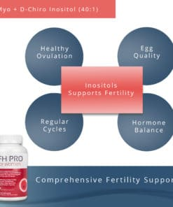FH PRO Combo - Inositols Support Fertility