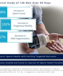 FH PRO Men - Clinically Studied