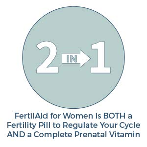 FertilAid for Women is BOTH a Fertility Pill AND a Complete Prenatal Vitamin