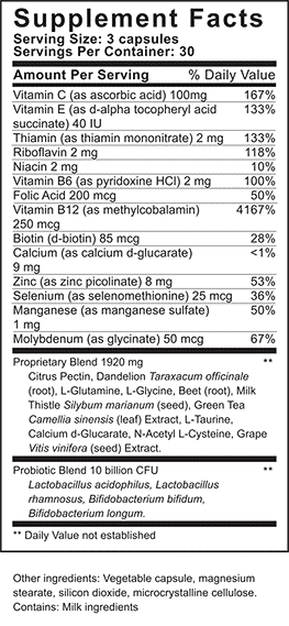 FertileDetox Ingredients Label