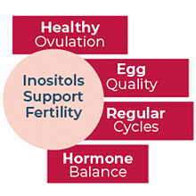 FH PRO Women Cycle Regularity