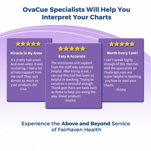 OvaCue Specialist Will Help You Interpret Your Charts